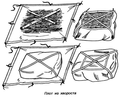 Как построить плот в домашних условиях